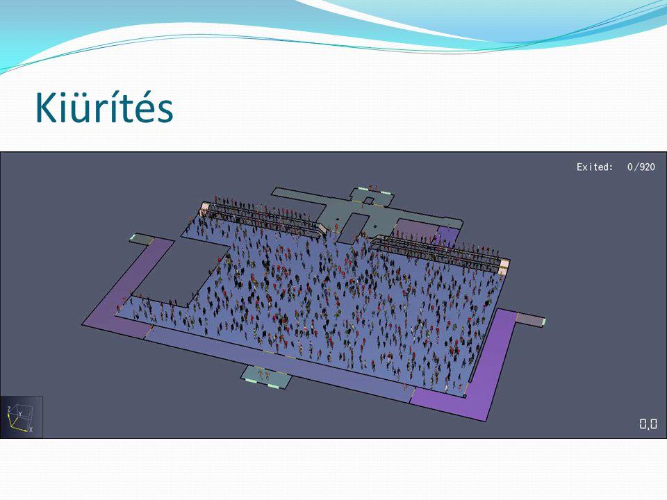 Eredmények Paks Energetikai Szakközép iskola beengedhető emberek létszámának növelés 500 főről 920 fő lett Meglévő raktárcsarnok ahol Kötényfal fölé tárolhatnak 2300 m2-től 15m-es belmagasság 3300 m2 Alapterületű Sportcsarnok egyedi hő és füstelvezető rendszerén 33 %- ot sikerül megtakarítani a hatásos felületeken és nem kellett kötényfalat beépíteni