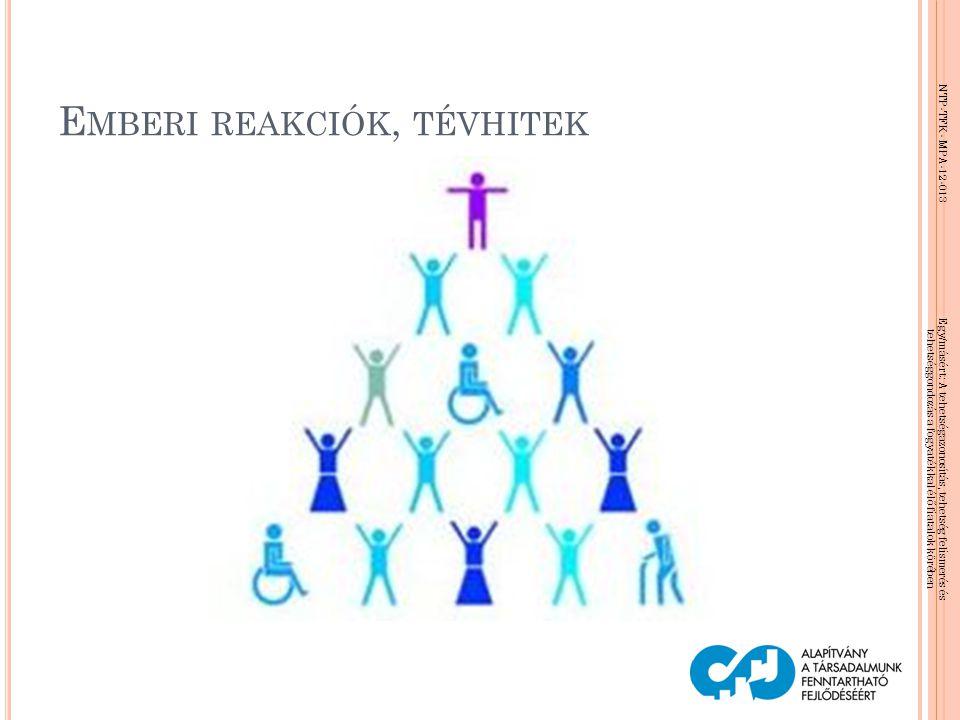NTP-TFK- MPA-12-013 Egy/másért: A tehetségazonosítás, tehetség felismerés és tehetséggondozás a fogyatékkal élő fiatalok körében E MBERI REAKCIÓK, TÉV