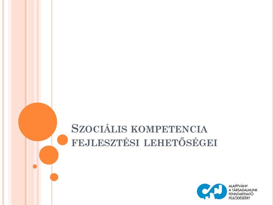 NTP-TFK- MPA-12-013 Egy/másért: A tehetségazonosítás, tehetség felismerés és tehetséggondozás a fogyatékkal élő fiatalok körében F OGALOM Szegál Borisz szerint a szociális kompetencia (social skills) társas viselkedés, az emberek, közösségek közötti viszonyok, kapcsolatok, a szociális viselkedésben megnyilvánuló szociális kölcsönhatások.