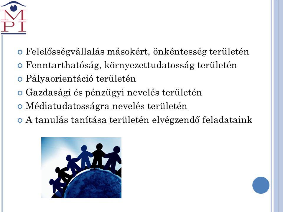 Felelősségvállalás másokért, önkéntesség területén Fenntarthatóság, környezettudatosság területén Pályaorientáció területén Gazdasági és pénzügyi neve