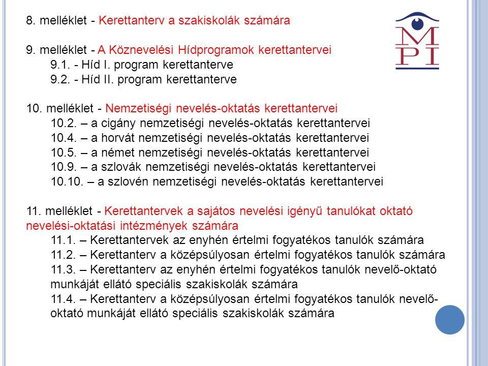 8. melléklet - Kerettanterv a szakiskolák számára 9. melléklet - A Köznevelési Hídprogramok kerettantervei 9.1. - Híd I. program kerettanterve 9.2. -