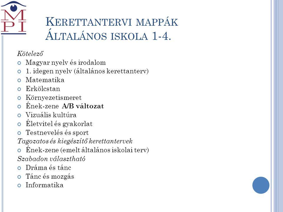 K ERETTANTERVI MAPPÁK Á LTALÁNOS ISKOLA 1-4. Kötelező Magyar nyelv és irodalom 1. idegen nyelv (általános kerettanterv) Matematika Erkölcstan Környeze