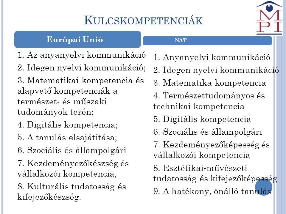 K ULCSKOMPETENCIÁK Európai Unió 1. Az anyanyelvi kommunikáció 2. Idegen nyelvi kommunikáció; 3. Matematikai kompetencia és alapvető kompetenciák a ter