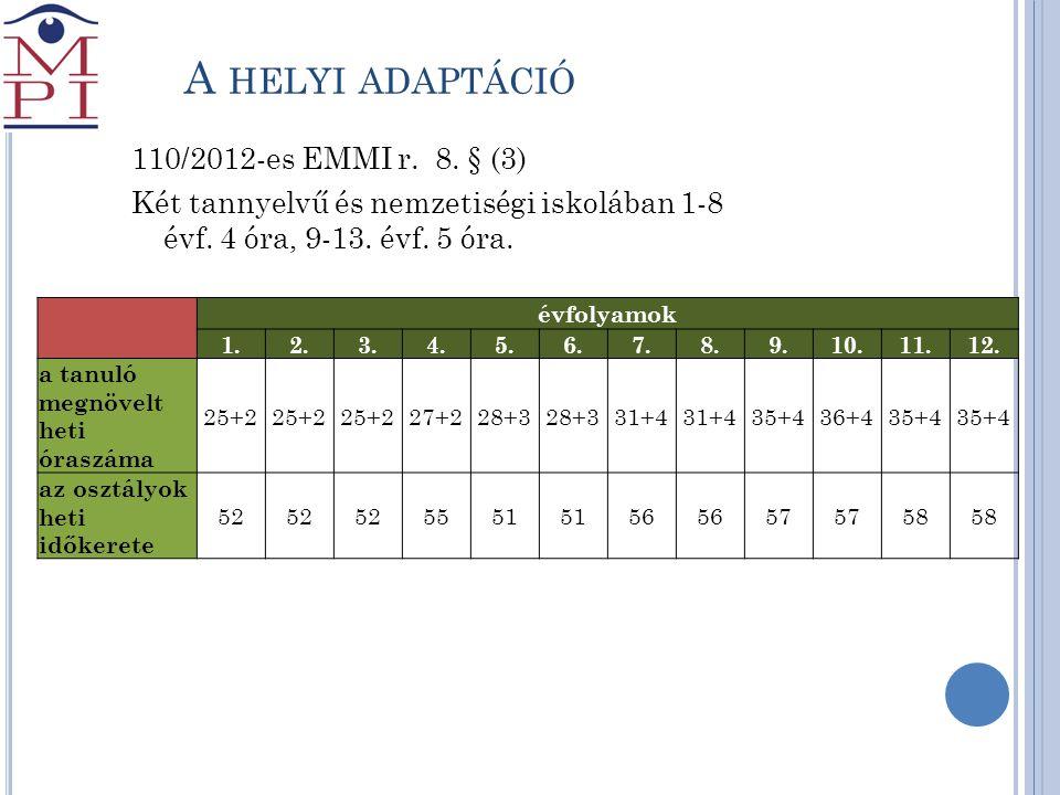 A HELYI ADAPTÁCIÓ évfolyamok 1.2.3.4.5.6.7.8.9.10.11.12. a tanuló megnövelt heti óraszáma 25+2 27+228+3 31+4 35+436+435+4 az osztályok heti időkerete