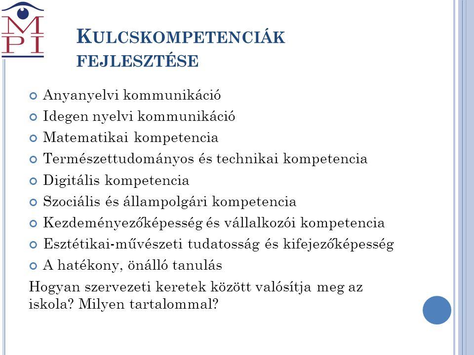 K ULCSKOMPETENCIÁK FEJLESZTÉSE Anyanyelvi kommunikáció Idegen nyelvi kommunikáció Matematikai kompetencia Természettudományos és technikai kompetencia