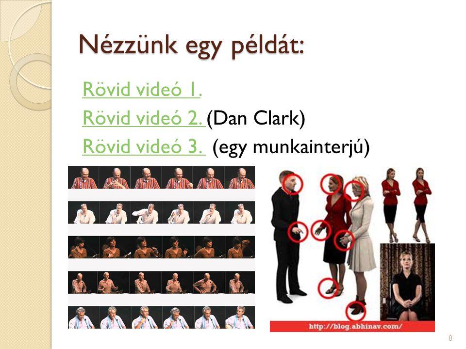 Nézzünk egy példát: Rövid videó 1. Rövid videó 2. Rövid videó 2. (Dan Clark) Rövid videó 3. Rövid videó 3. (egy munkainterjú) 8