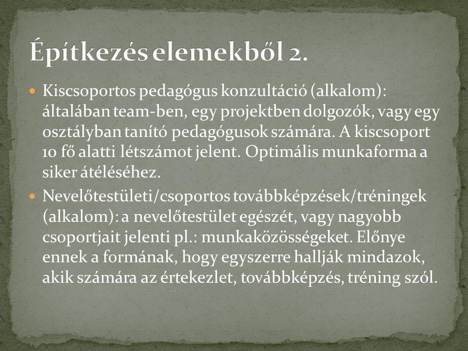  Kiscsoportos pedagógus konzultáció (alkalom): általában team-ben, egy projektben dolgozók, vagy egy osztályban tanító pedagógusok számára. A kiscsop