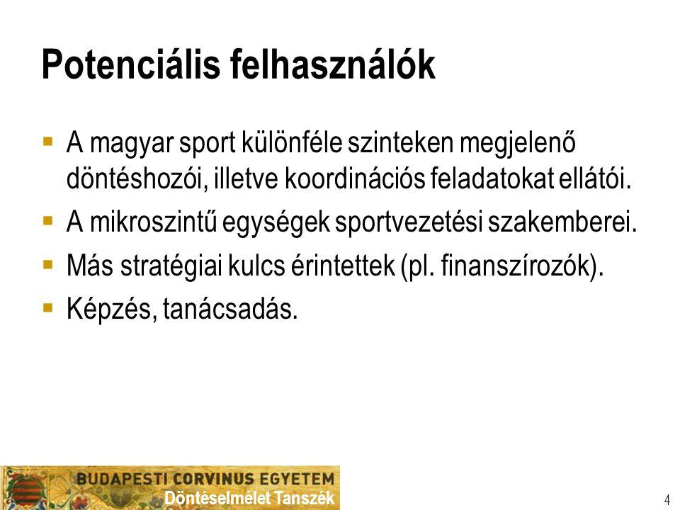 Döntéselmélet Tanszék 15 A versenyképesség stratégiai menedzsment kerete Vizionált versenyképesség: pozíció és jövőkép I.