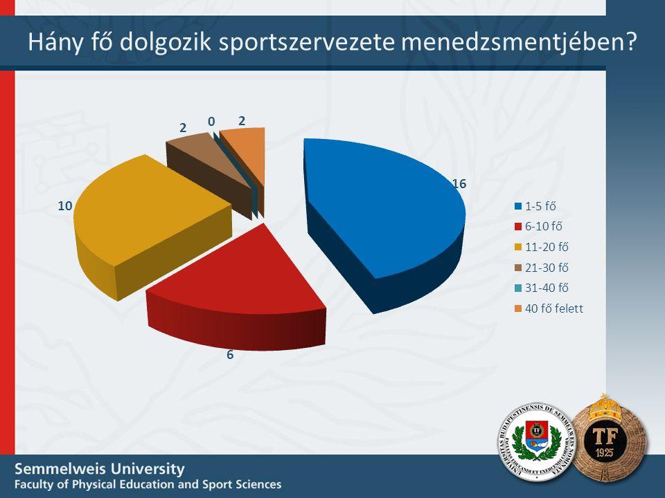 Hány fő dolgozik sportszervezete menedzsmentjében?