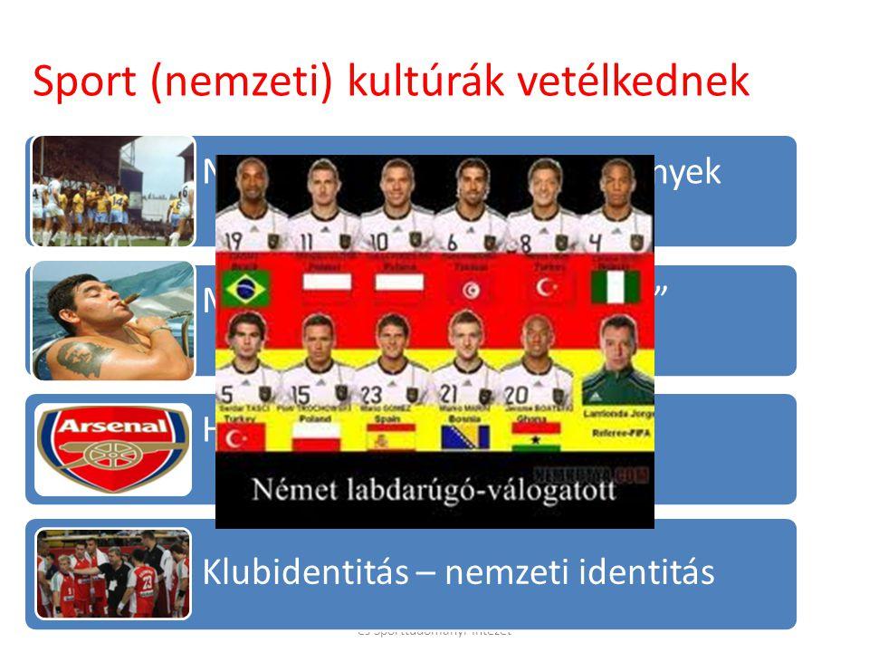 """Sport (nemzeti) kultúrák vetélkednek ? Nemzetek közötti sportversenyek Megjelentek az első """"fecskék"""" Hol a """"hazai""""??? Klubidentitás – nemzeti identitá"""
