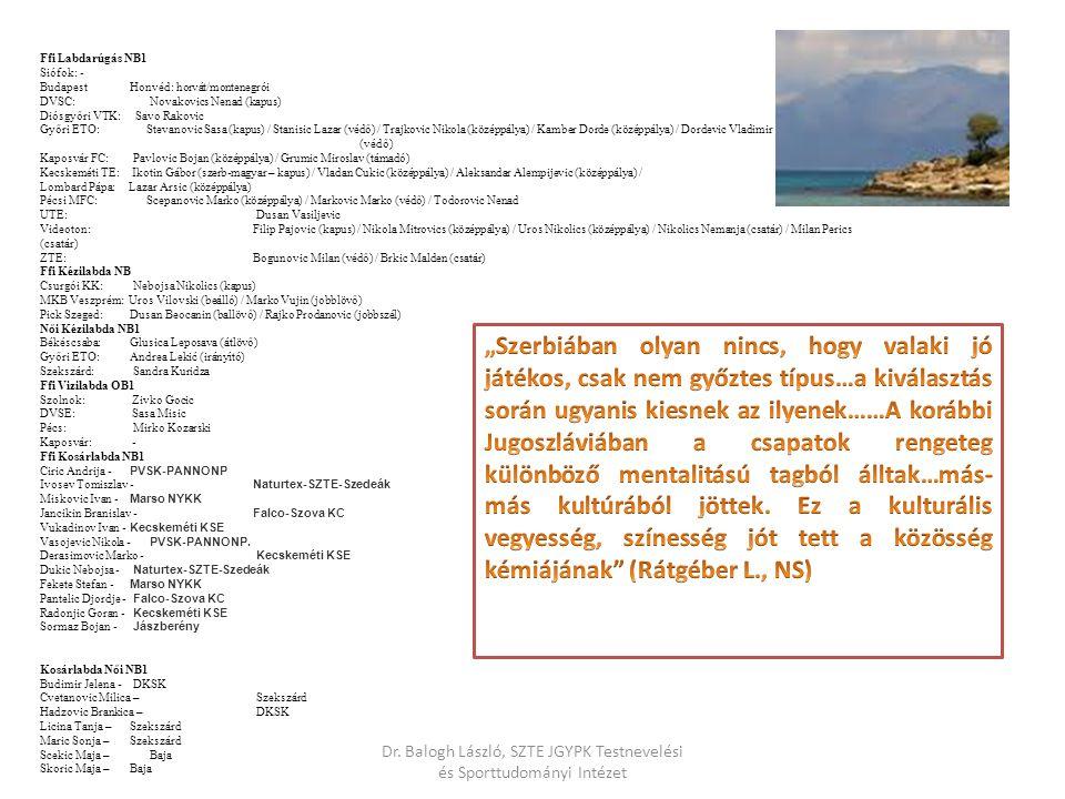 Ffi Labdarúgás NB1 Siófok: - Budapest Honvéd: horvát/montenegrói DVSC: Novakovics Nenad (kapus) Diósgyőri VTK: Savo Rakovic Győri ETO: Stevanovic Sasa