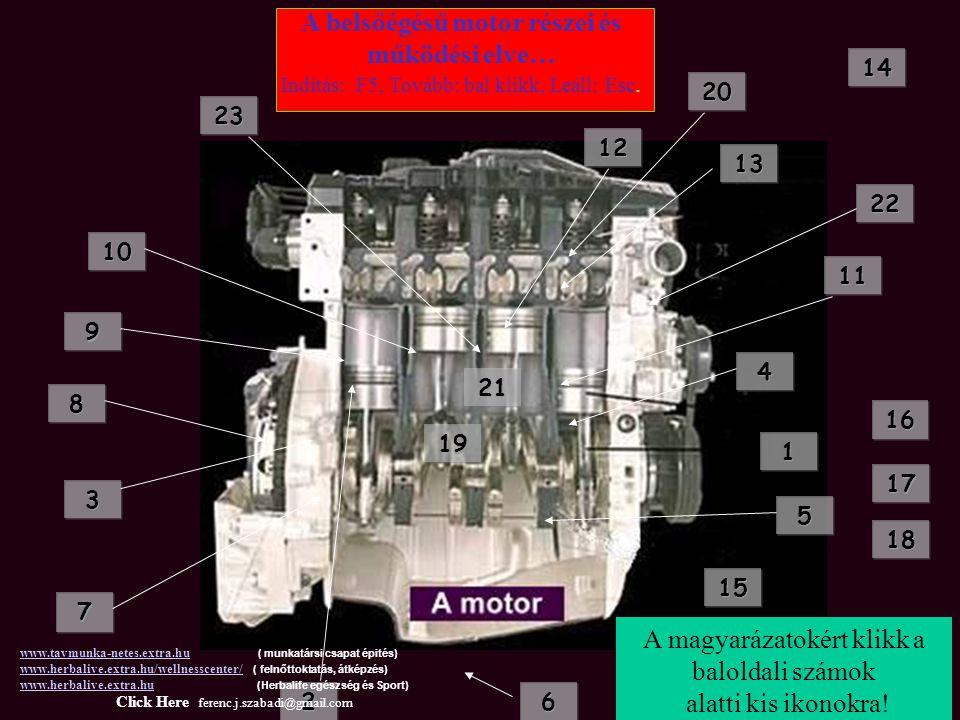 A belsőégésű motor részei és működési elve… Indítás: F5, Tovább: bal klikk, Leáll: Esc.