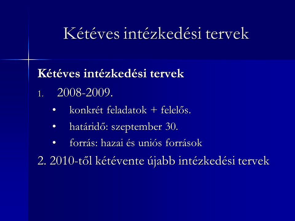 Kétéves intézkedési tervek 1. 2008-2009. •konkrét feladatok + felelős. •határidő: szeptember 30. •forrás: hazai és uniós források 2. 2010-től kétévent