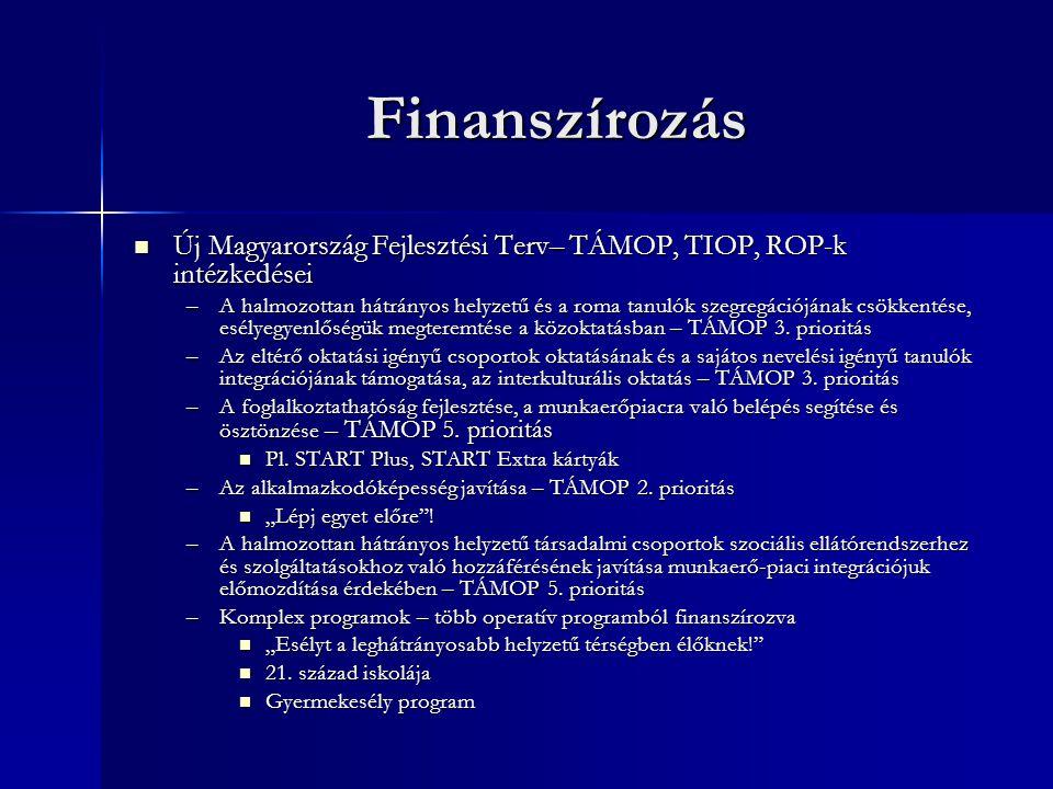 Finanszírozás  Új Magyarország Fejlesztési Terv– TÁMOP, TIOP, ROP-k intézkedései –A halmozottan hátrányos helyzetű és a roma tanulók szegregációjának csökkentése, esélyegyenlőségük megteremtése a közoktatásban – TÁMOP 3.