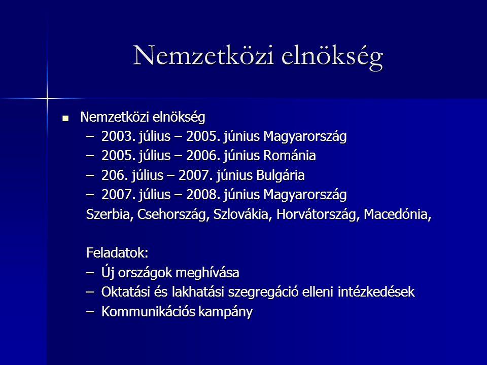 Nemzetközi elnökség  Nemzetközi elnökség –2003. július – 2005. június Magyarország –2005. július – 2006. június Románia –206. július – 2007. június B