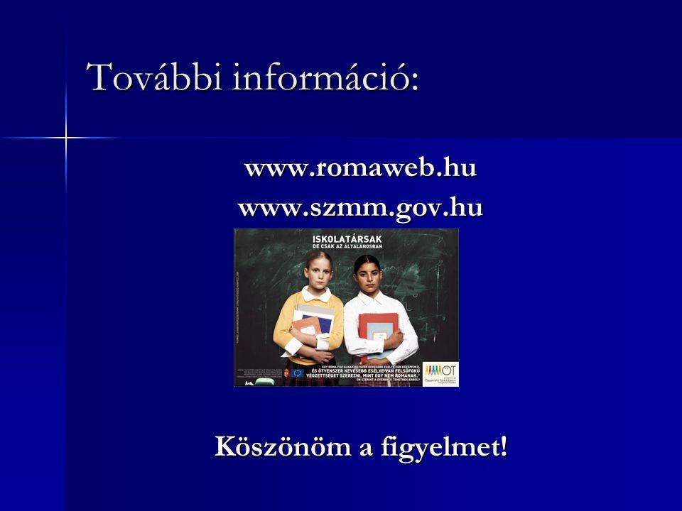 További információ: www.romaweb.huwww.szmm.gov.hu Köszönöm a figyelmet!