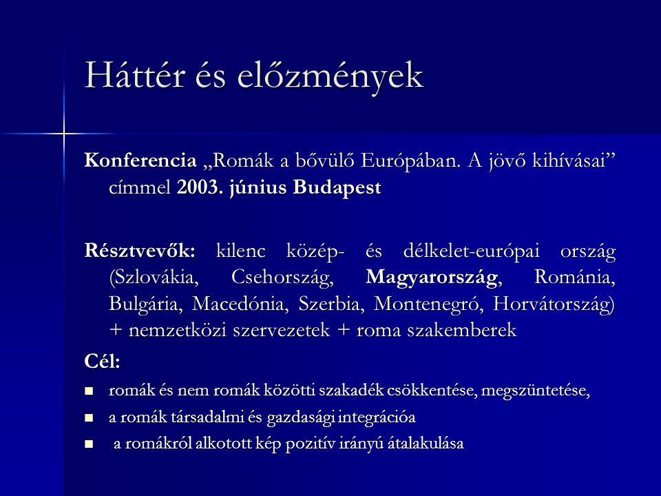 """Háttér és előzmények Konferencia """"Romák a bővülő Európában. A jövő kihívásai"""" címmel 2003. június Budapest Résztvevők: kilenc közép- és délkelet-európ"""
