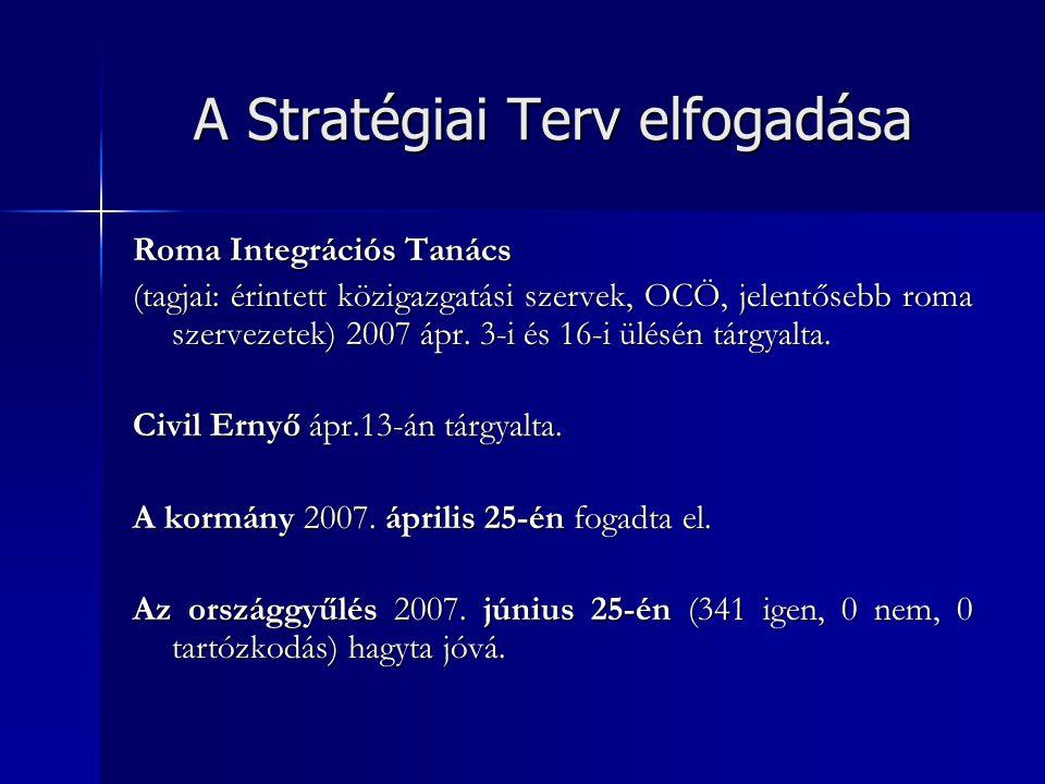Roma Integrációs Tanács (tagjai: érintett közigazgatási szervek, OCÖ, jelentősebb roma szervezetek) 2007 ápr.