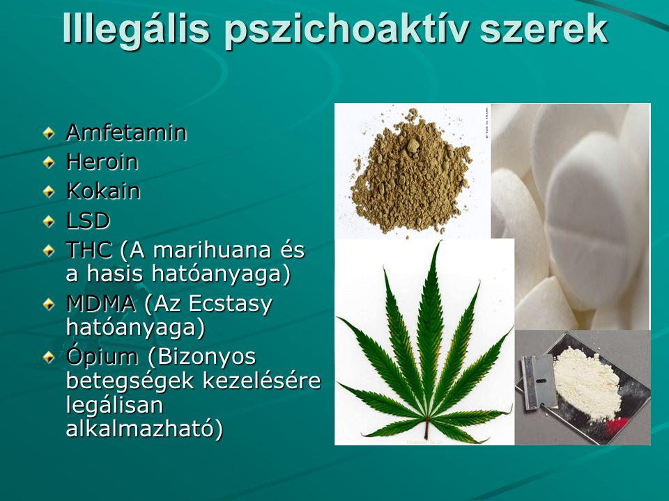 Illegális pszichoaktív szerek Amfetamin Heroin Kokain LSD THC (A marihuana és a hasis hatóanyaga) MDMA (Az Ecstasy hatóanyaga) Ópium (Bizonyos betegsé