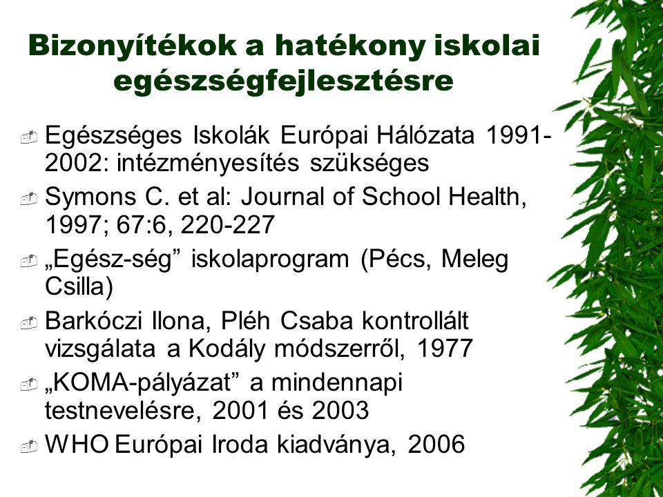Bizonyítékok a hatékony iskolai egészségfejlesztésre  Egészséges Iskolák Európai Hálózata 1991- 2002: intézményesítés szükséges  Symons C. et al: Jo