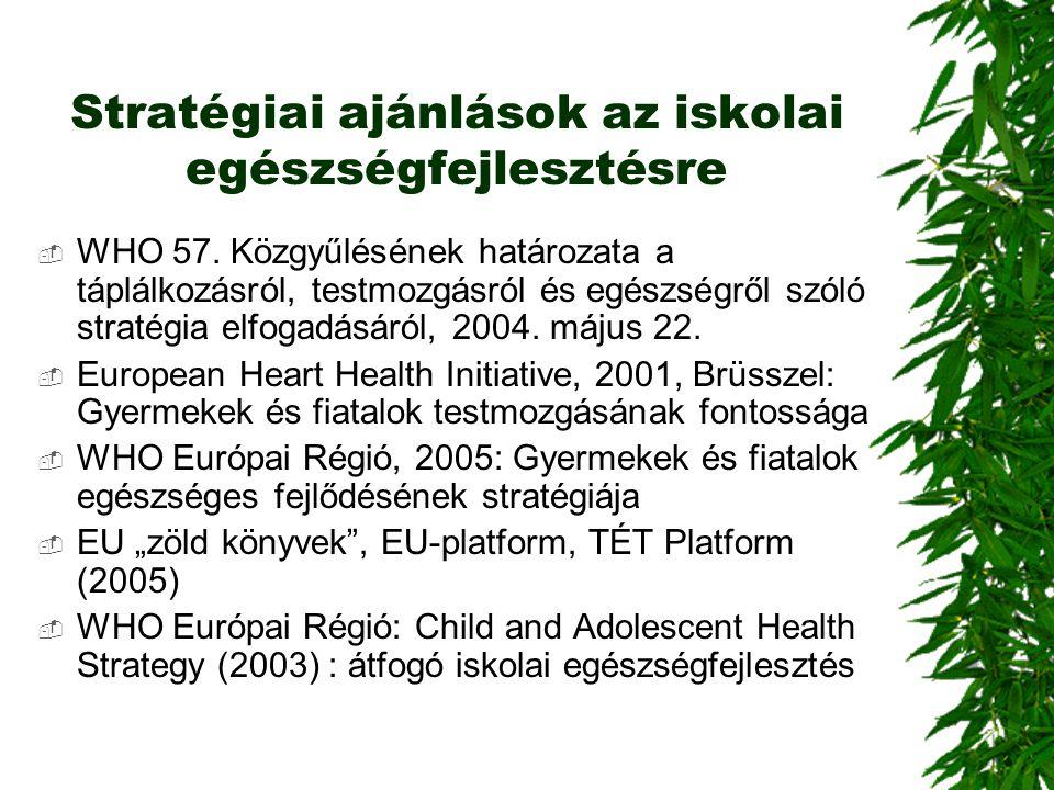 Stratégiai ajánlások az iskolai egészségfejlesztésre  WHO 57. Közgyűlésének határozata a táplálkozásról, testmozgásról és egészségről szóló stratégia