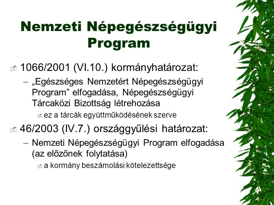 """Nemzeti Népegészségügyi Program  1066/2001 (VI.10.) kormányhatározat: –""""Egészséges Nemzetért Népegészségügyi Program"""" elfogadása, Népegészségügyi Tár"""