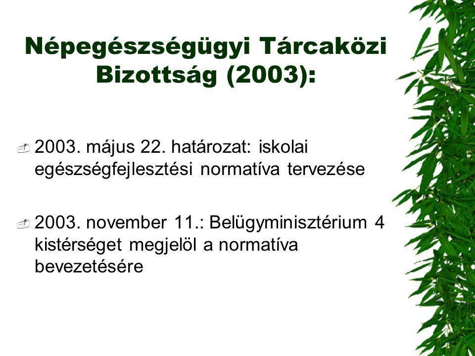 Népegészségügyi Tárcaközi Bizottság (2003):  2003. május 22. határozat: iskolai egészségfejlesztési normatíva tervezése  2003. november 11.: Belügym