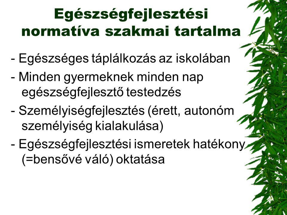 Egészséges táplálkozás Étterem, büfé): Szakmai ajánlások szerint(www.oeti.hu )www.oeti.hu A helyi termelés és helyi fogyasztás összekapcsolásával –WHO Európai Régió ajánlása 2001: www.who.dk/document/e72949.pdf www.who.dk/document/e72949.pdf