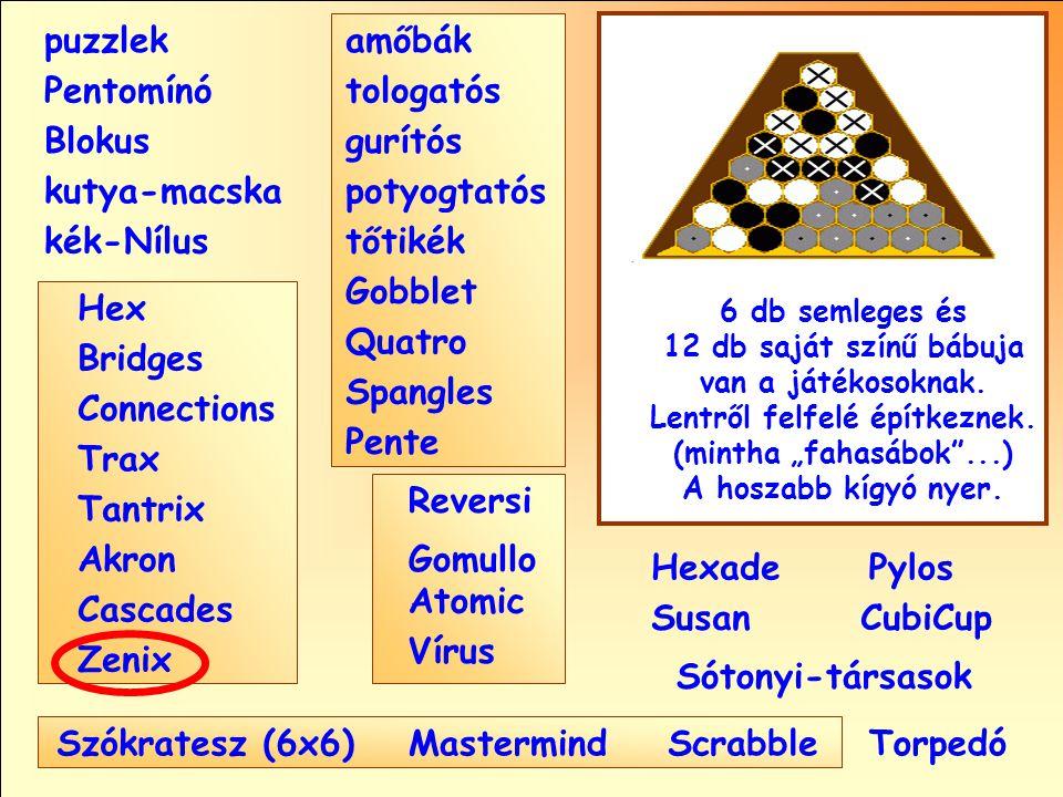Sótonyi-társasok Reversi Pylos Pentomínó puzzlek kutya-macska Susan Blokus amőbák Pente tologatós gurítós potyogtatós tőtikék Gobblet Quatro Spangles Hexade CubiCup Hex Vírus Atomic MastermindScrabble kék-Nílus GomulloAkron Zenix Tantrix Connections Trax Bridges Cascades Szókratesz (6x6) 6 db semleges és 12 db saját színű bábuja van a játékosoknak.