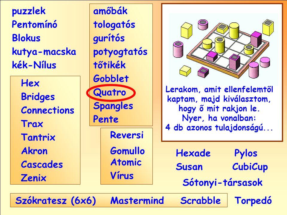 Sótonyi-társasok Reversi Pylos Pentomínó puzzlek kutya-macska Susan Blokus amőbák Pente tologatós gurítós potyogtatós tőtikék Gobblet Quatro Spangles Hexade CubiCup Hex Vírus Atomic MastermindScrabble kék-Nílus GomulloAkron Zenix Tantrix Connections Trax Bridges Cascades Szókratesz (6x6) Lerakom, amit ellenfelemtől kaptam, majd kiválasztom, hogy ő mit rakjon le.