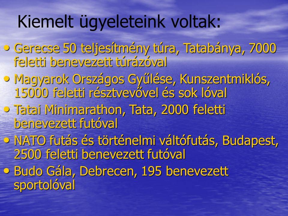 Kiemelt ügyeleteink voltak: • Gerecse 50 teljesítmény túra, Tatabánya, 7000 feletti benevezett túrázóval • Magyarok Országos Gyűlése, Kunszentmiklós,