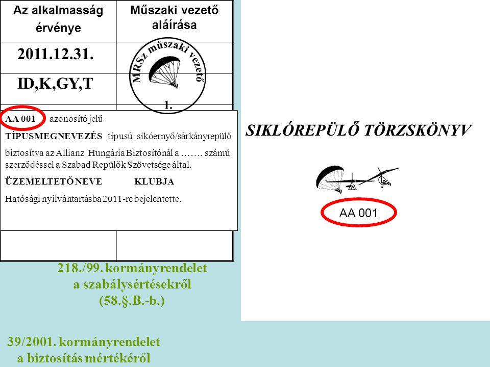 PILÓTALÉGIJÁRMŰLÉGTÉR TV. a légiközlekedésről (XCVII./95.) bizonyítvány (52.§.) felelősség (54.-58.§.) balesetek (64.-66.§.) Lajstromozásra nem kötele