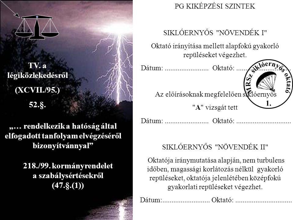 TV. a légiközlekedésről (XCVII./95.)52.§.