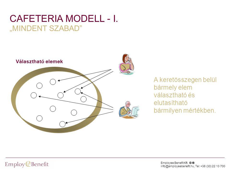 """Employee Benefit Kft. © ® info@employeebenefit.hu, Tel: +36 (30) 22 10 700 CAFETERIA MODELL - I. """"MINDENT SZABAD"""" Választható elemek A keretösszegen b"""