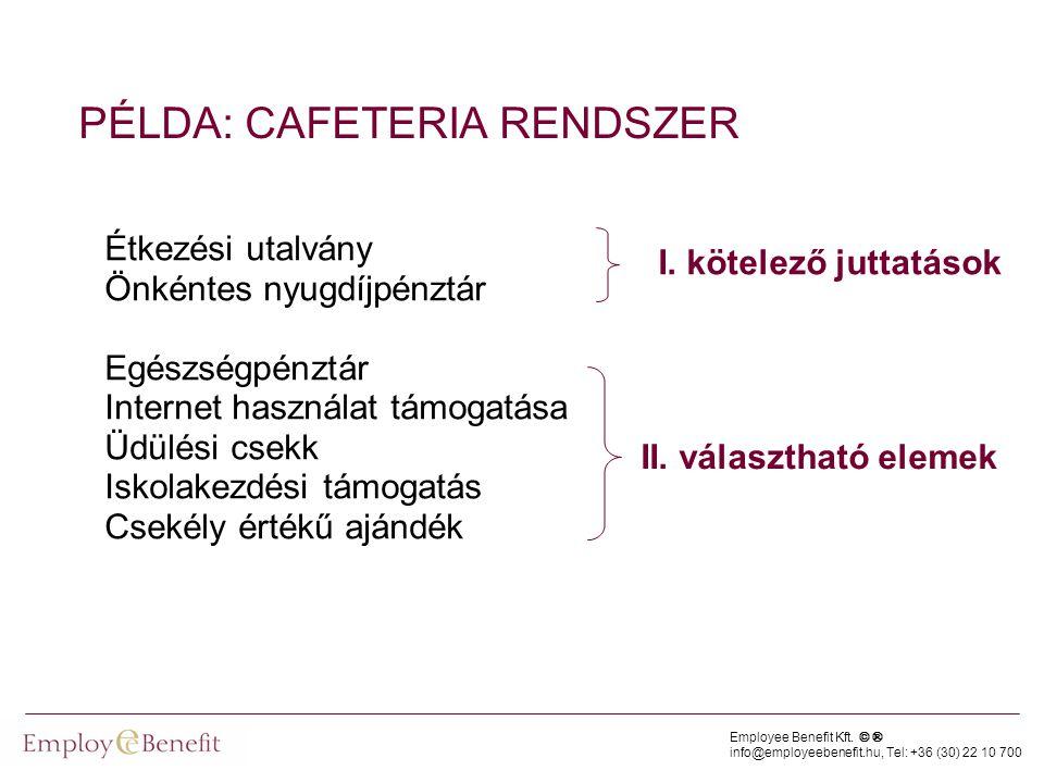 Employee Benefit Kft. © ® info@employeebenefit.hu, Tel: +36 (30) 22 10 700 PÉLDA: CAFETERIA RENDSZER Étkezési utalvány Önkéntes nyugdíjpénztár Egészsé