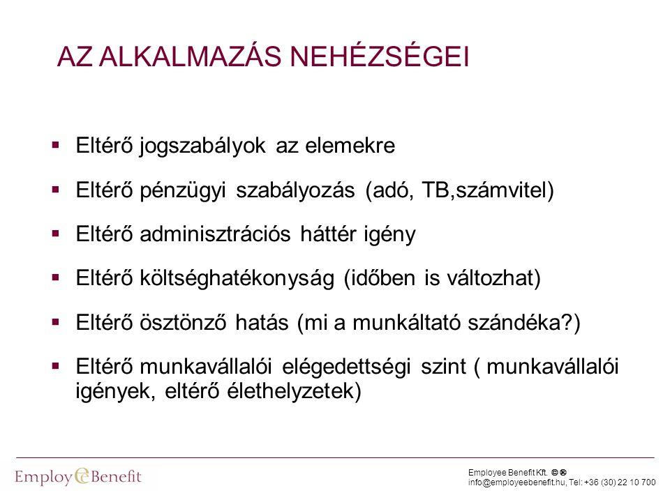 Employee Benefit Kft. © ® info@employeebenefit.hu, Tel: +36 (30) 22 10 700 AZ ALKALMAZÁS NEHÉZSÉGEI  Eltérő jogszabályok az elemekre  Eltérő pénzügy