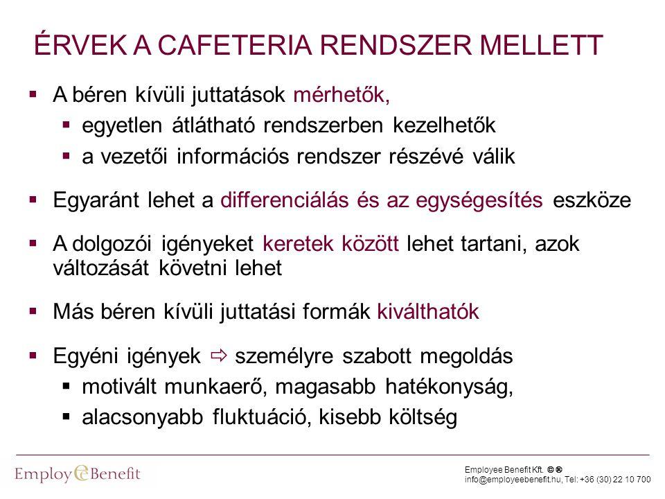 Employee Benefit Kft. © ® info@employeebenefit.hu, Tel: +36 (30) 22 10 700 ÉRVEK A CAFETERIA RENDSZER MELLETT  A béren kívüli juttatások mérhetők, 