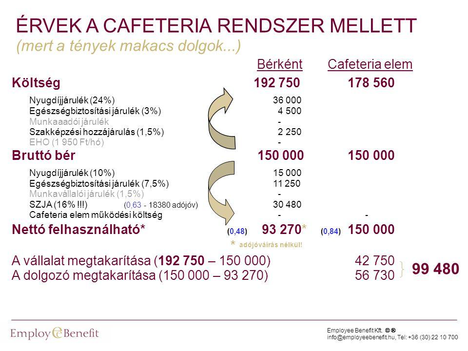 Employee Benefit Kft. © ® info@employeebenefit.hu, Tel: +36 (30) 22 10 700 ÉRVEK A CAFETERIA RENDSZER MELLETT (mert a tények makacs dolgok...) Bérként