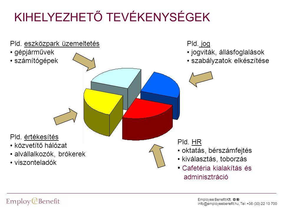 Employee Benefit Kft. © ® info@employeebenefit.hu, Tel: +36 (30) 22 10 700 KIHELYEZHETŐ TEVÉKENYSÉGEK Pld. eszközpark üzemeltetés • gépjárművek • szám
