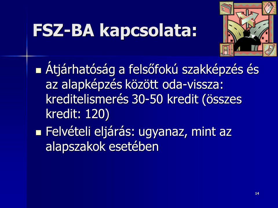 14 FSZ-BA kapcsolata:  Átjárhatóság a felsőfokú szakképzés és az alapképzés között oda-vissza: kreditelismerés 30-50 kredit (összes kredit: 120)  Fe
