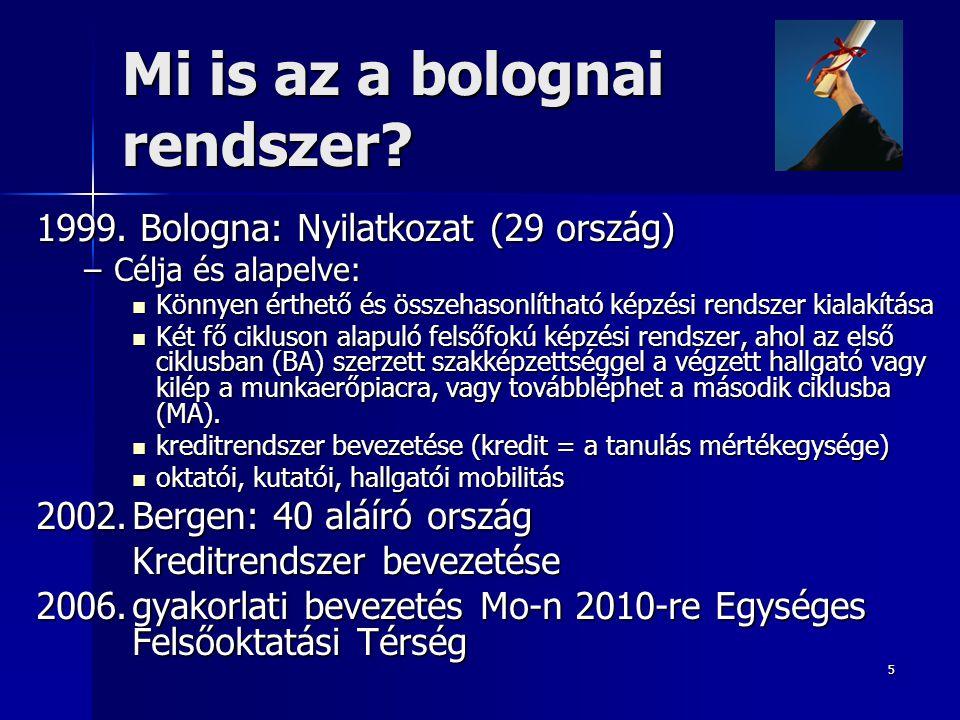 5 Mi is az a bolognai rendszer? 1999. Bologna: Nyilatkozat (29 ország) –Célja és alapelve:  Könnyen érthető és összehasonlítható képzési rendszer kia