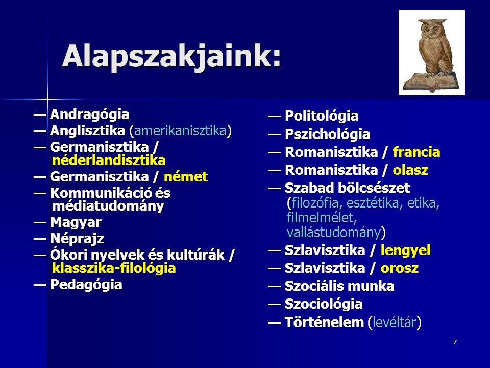 7 Alapszakjaink: — Andragógia — Anglisztika (amerikanisztika) — Germanisztika / néderlandisztika — Germanisztika / német — Kommunikáció és médiatudomá