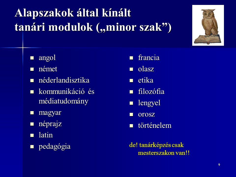 """9 Alapszakok által kínált tanári modulok (""""minor szak"""")  angol  német  néderlandisztika  kommunikáció és médiatudomány  magyar  néprajz  latin"""