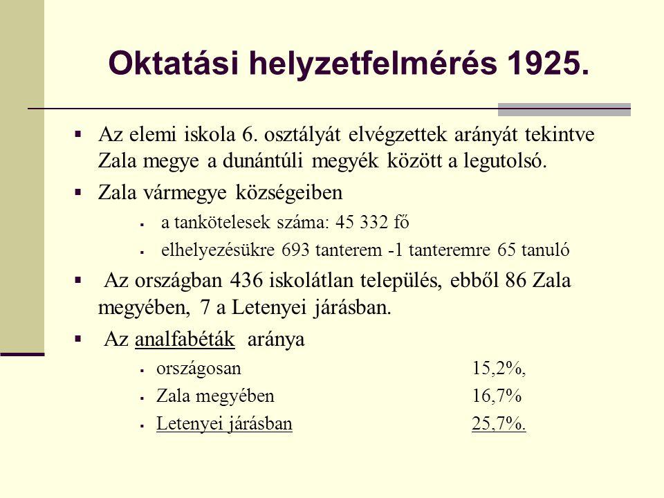 Oktatási helyzetfelmérés 1925.  Az elemi iskola 6. osztályát elvégzettek arányát tekintve Zala megye a dunántúli megyék között a legutolsó.  Zala vá