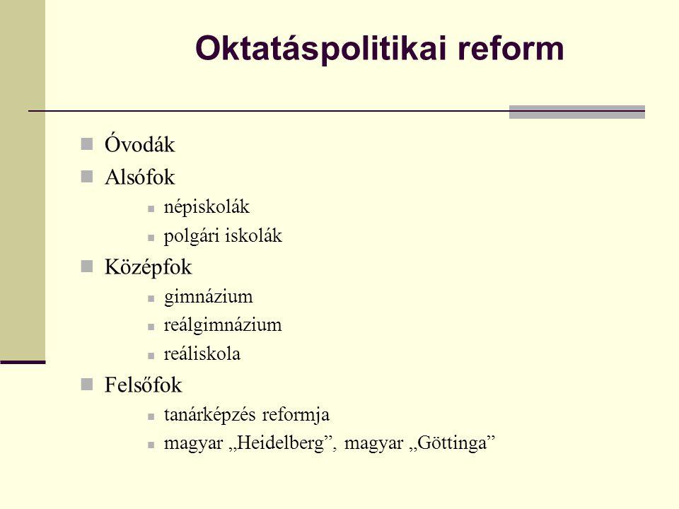 Oktatáspolitikai reform  Óvodák  Alsófok  népiskolák  polgári iskolák  Középfok  gimnázium  reálgimnázium  reáliskola  Felsőfok  tanárképzés
