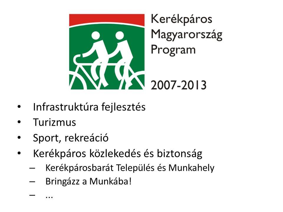 • Infrastruktúra fejlesztés • Turizmus • Sport, rekreáció • Kerékpáros közlekedés és biztonság – Kerékpárosbarát Település és Munkahely – Bringázz a Munkába.