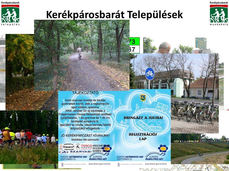 Kerékpárosbarát Települések 2009.
