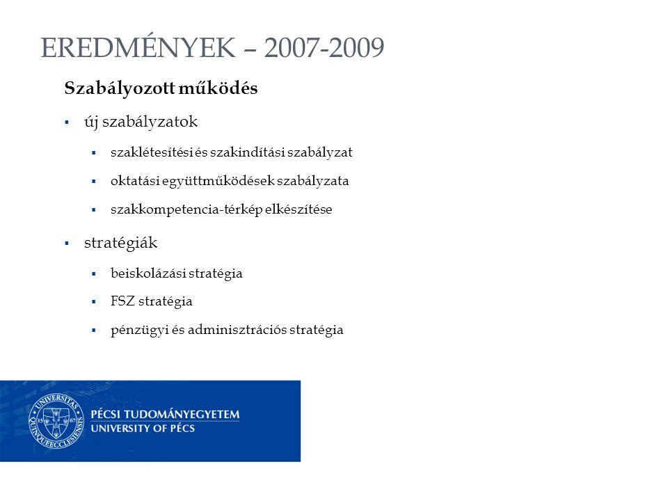EREDMÉNYEK – 2007-2009 Szabályozott működés  új szabályzatok  szaklétesítési és szakindítási szabályzat  oktatási együttműködések szabályzata  szakkompetencia-térkép elkészítése  stratégiák  beiskolázási stratégia  FSZ stratégia  pénzügyi és adminisztrációs stratégia