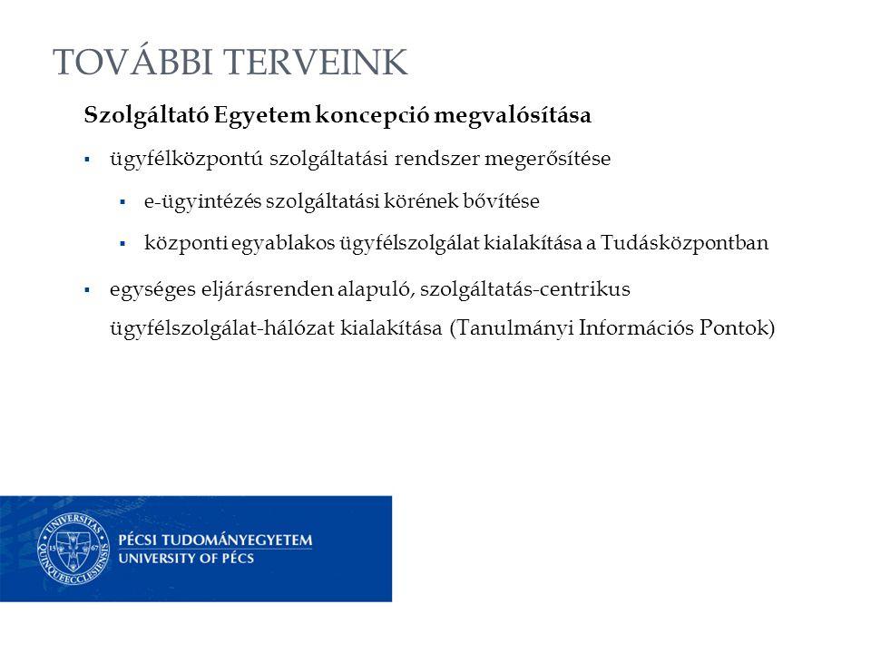 TOVÁBBI TERVEINK Szolgáltató Egyetem koncepció megvalósítása  ügyfélközpontú szolgáltatási rendszer megerősítése  e-ügyintézés szolgáltatási körének bővítése  központi egyablakos ügyfélszolgálat kialakítása a Tudásközpontban  egységes eljárásrenden alapuló, szolgáltatás-centrikus ügyfélszolgálat-hálózat kialakítása (Tanulmányi Információs Pontok)