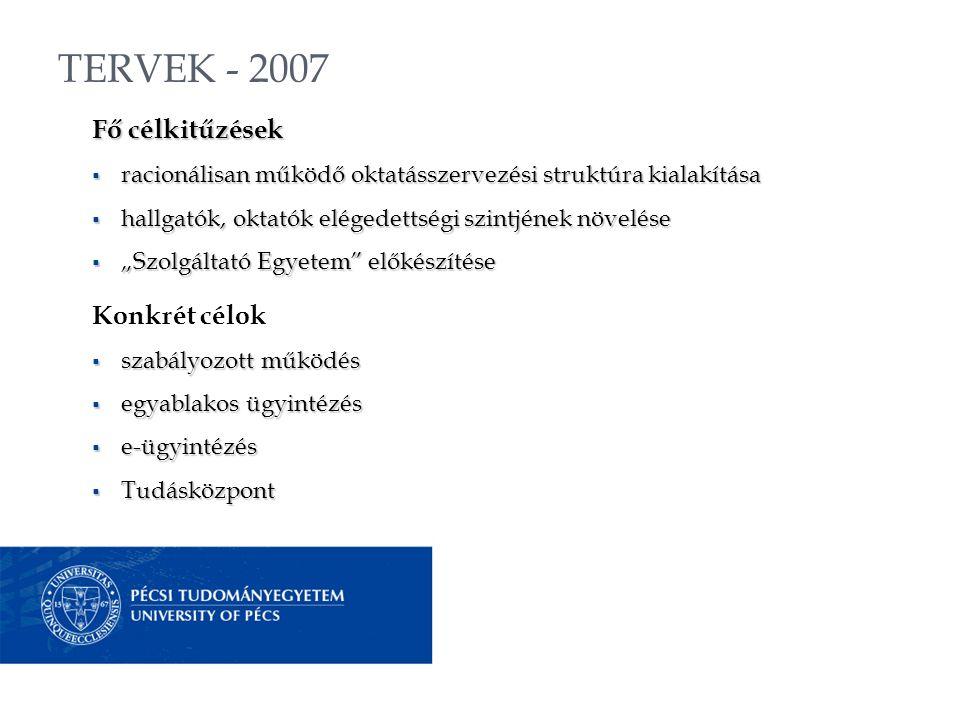 """TERVEK - 2007 Fő célkitűzések  racionálisan működő oktatásszervezési struktúra kialakítása  hallgatók, oktatók elégedettségi szintjének növelése  """"Szolgáltató Egyetem előkészítése Konkrét célok  szabályozott működés  egyablakos ügyintézés  e-ügyintézés  Tudásközpont"""